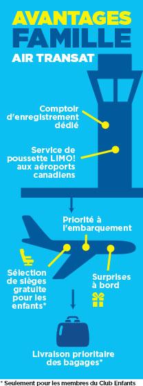 avantages Air Transat