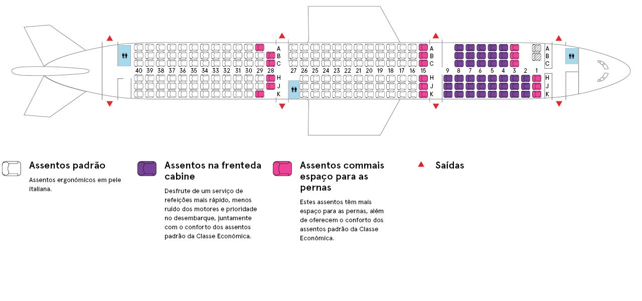 Cabina da aeronave Airbus A320-200 da Air Transat